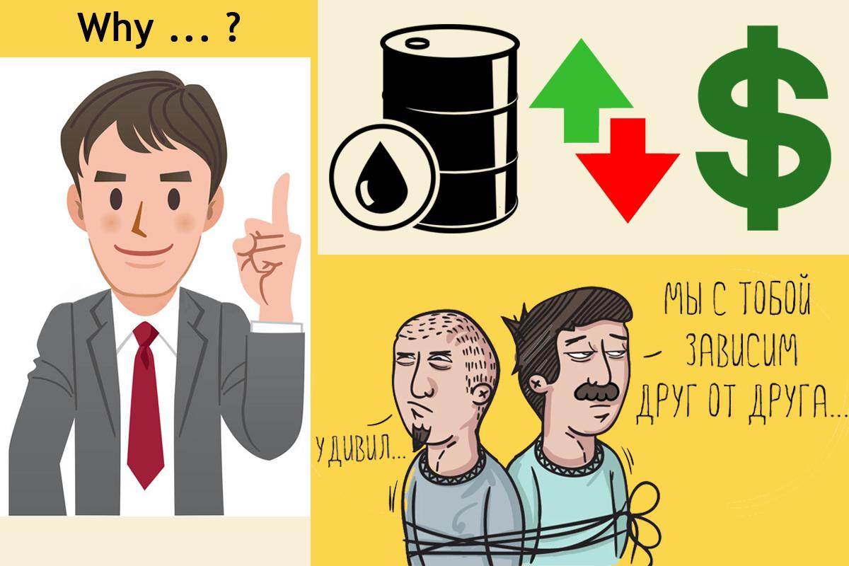 Зависимость доллара от нефти - почему так происходит