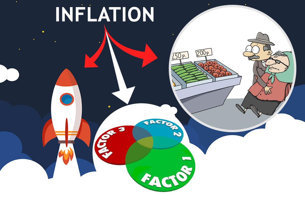 Инфляция на простом - как всё связано
